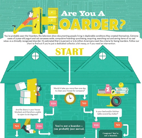 Are You a Hoarder?