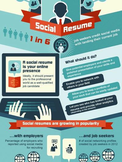 Land Your Next Job Using Social Media