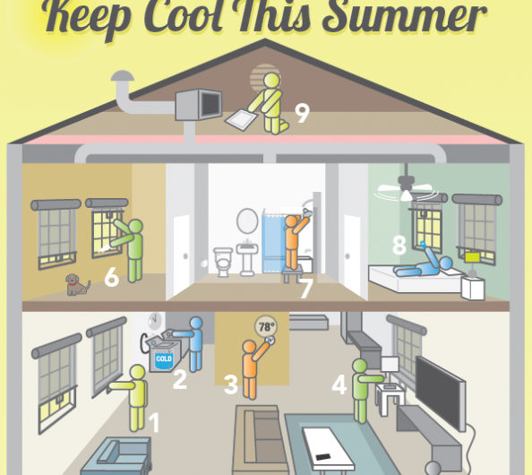 Save Energy and Keep Cool This Summer