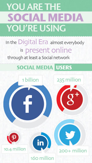 You are the social media you're using