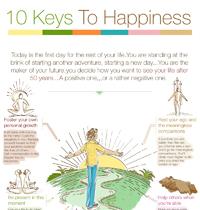 10 Keys to Happiness