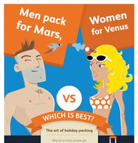 The Art of Holiday Packing: Who is the best – MEN or Women?