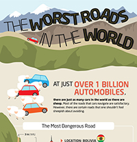 The Worst Roads In the World