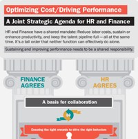 HR and Finance Partnership Opportunities