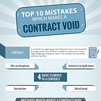 Top 10 Mistakes Which Makes a Contract Void