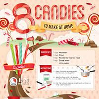 8 Candies to Make at Home