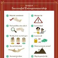 10 Rules of Successful Entrepreneurship
