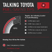 Talking Toyota: Fuel-Saving Tips