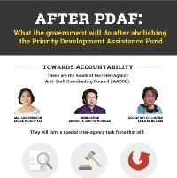 PH Govt Explains Reforms in Pork Barrel System