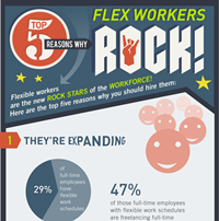 The Top 5 Reasons Why Flexible Workers Rock