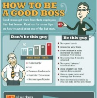 How to be a Good Boss?