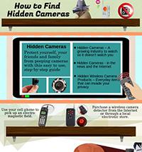 How to find Hidden Cameras?