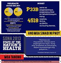 Philippine: SONA 2013