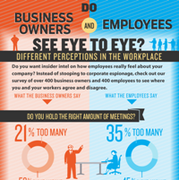 Do Business Owners and Employees See Eye to Eye?