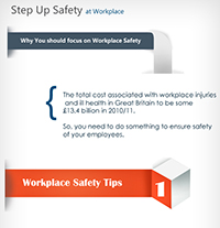 How to Ensure Safety at Workplace?