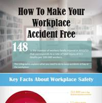Making Your Workplace Safe and Accidents Free