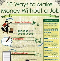 10 Ways To Earn Money (Infographic)