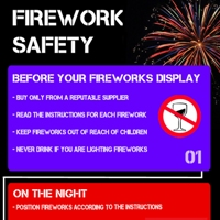 How to Stay Safe with Fireworks (Infographic)