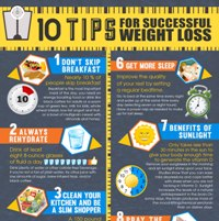 Some Tips On How To Diet And Improve Health And Fitness (Infographic)