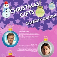 Celebrity Christmas Gifts and Horoscopes