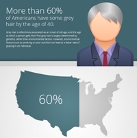 Going Gray (Infographic)
