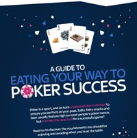 Poker and Food Infographic
