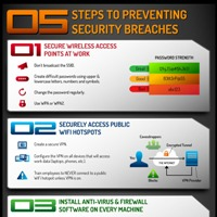 5 Steps for Preventing Security Breaches
