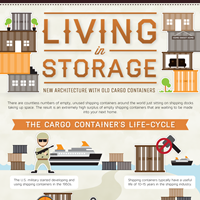 Living In Storage