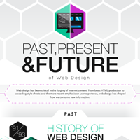 Past, Present and Future of Web Design