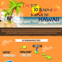 The Top Ten Reasons to Move to Hawaii