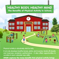 Healthy Body, Healthy Mind – The Benefits of Physical Activity in School (Infographic)