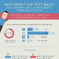 How To Flirt A Girl After You Get Her Number? (Infographic)