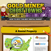How To Spot The Best Rental Market
