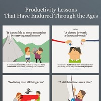 Productivity Proverbs Backed up With Interesting Stats