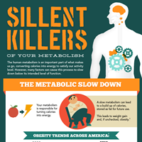 Silent Killers of Your Metabolism