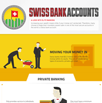 Swiss Bank Account: A Look Into Elite Banking