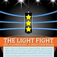 The Light Fight: HID, Fluorescent, and Induction Bulbs