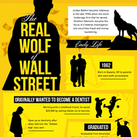 The Real Wolf of Wall Street