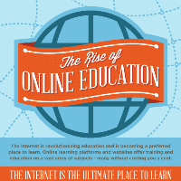 The Rise of Online Education