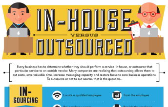 Benefits of Outsourcing for Your Business