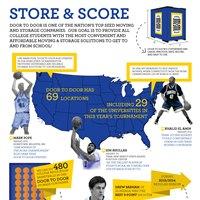 Door to Door NCAA Basketball