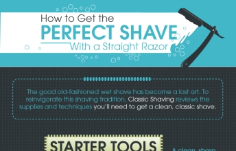 How to Get the Perfect Shave With a Straight Razor