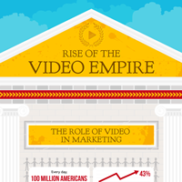 Rise of The Video Empire