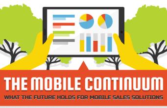 The Mobile Continuum
