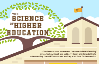 The Science of Higher Education