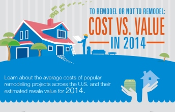 To Remodel or Not to Remodel: Cost vs. Value in 2014 (Infographic)