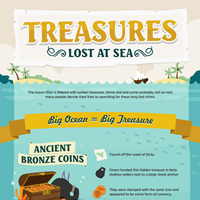 Treasures Lost at Sea
