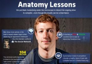 Anatomy Lessons of Todays Third Worlds Youngest Billionaire
