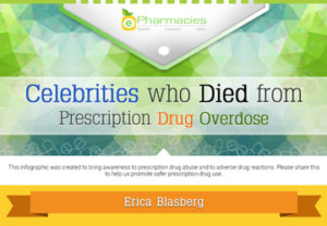 Famous-Celebrities-Who-Died-From-Prescription-Drug-Overdose-(Infographic)