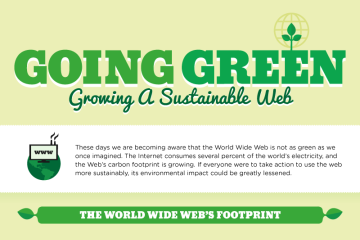 Growing a Sustainable Web